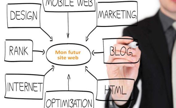 stratégie de création d'un site internet - ACE Communication